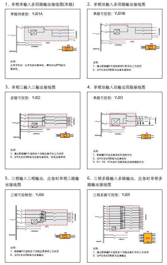 LA-EPS-YJ系列(消防)应急照明电源